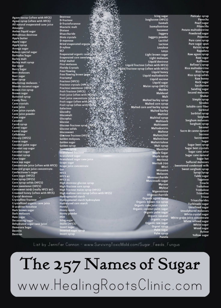 sugar names